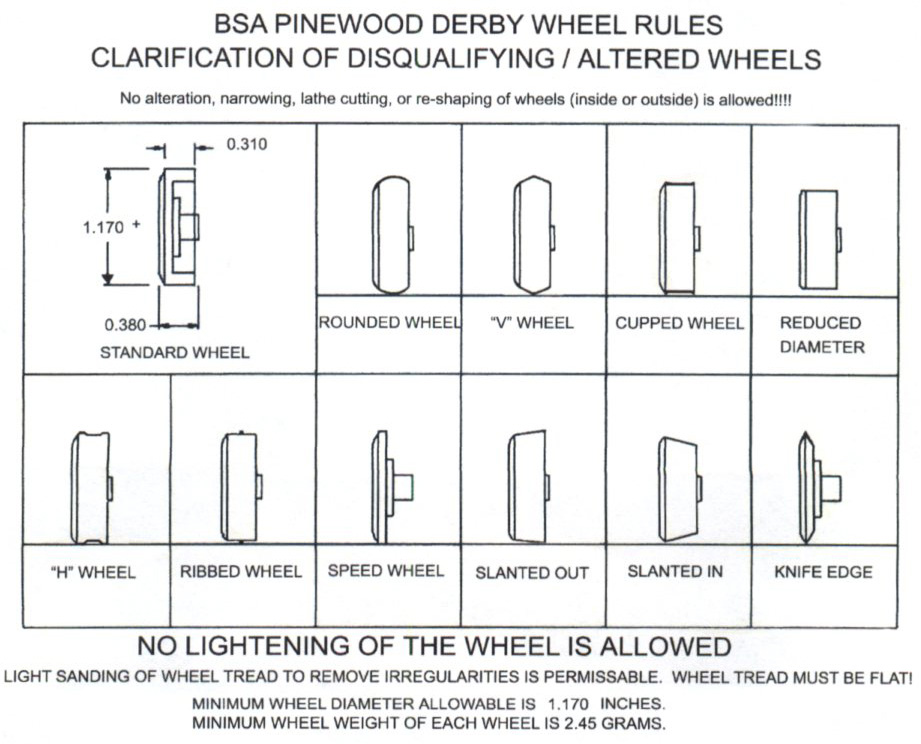 Pinewood Derby Rules ~ Rules
