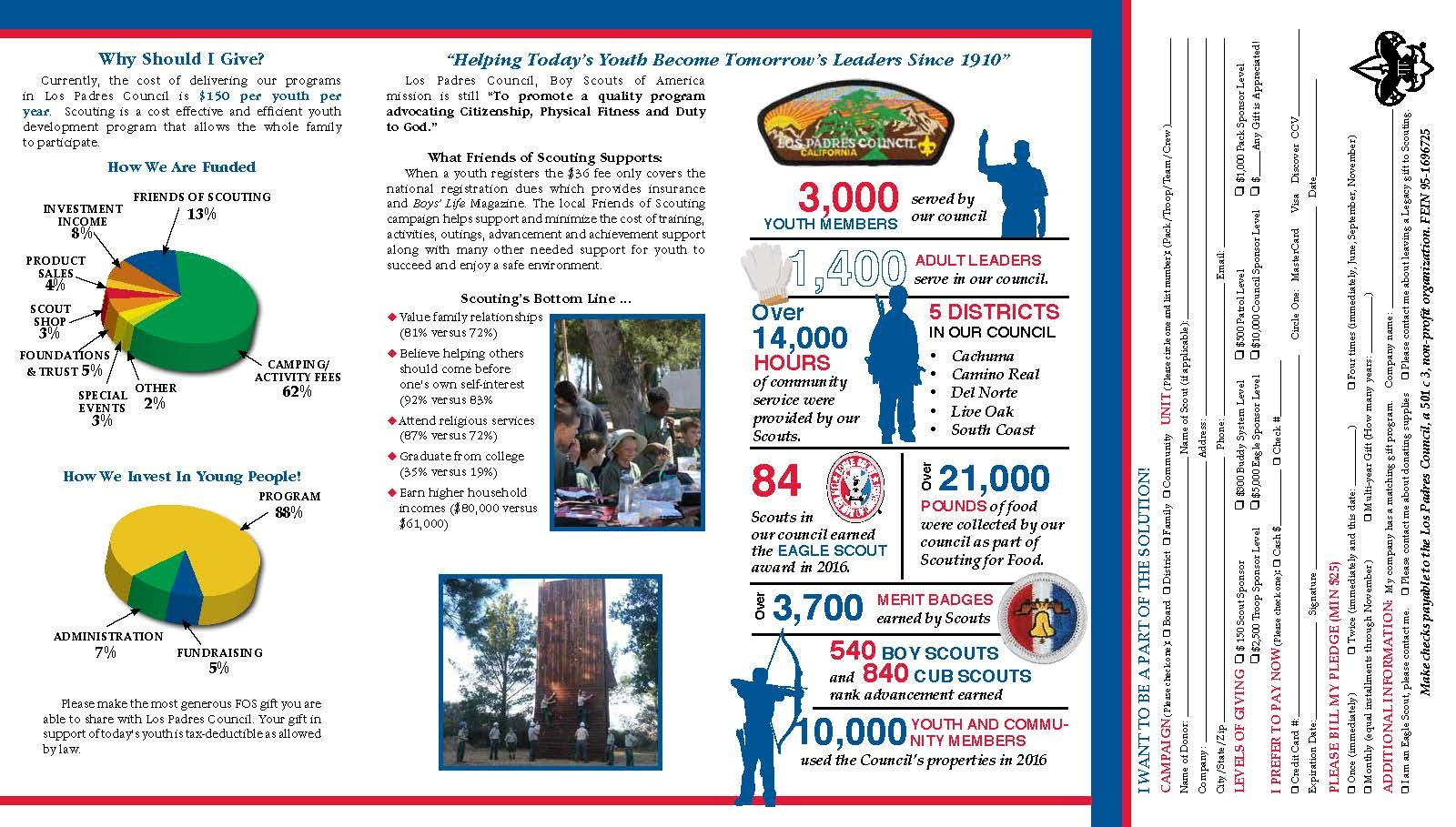 2017 Friends of Scouting Brochure - Back Side