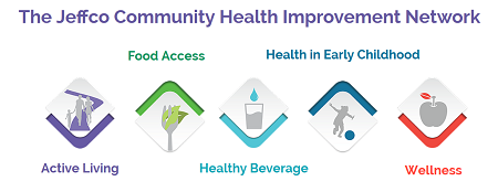 Jeffco Community Health Improvement Network