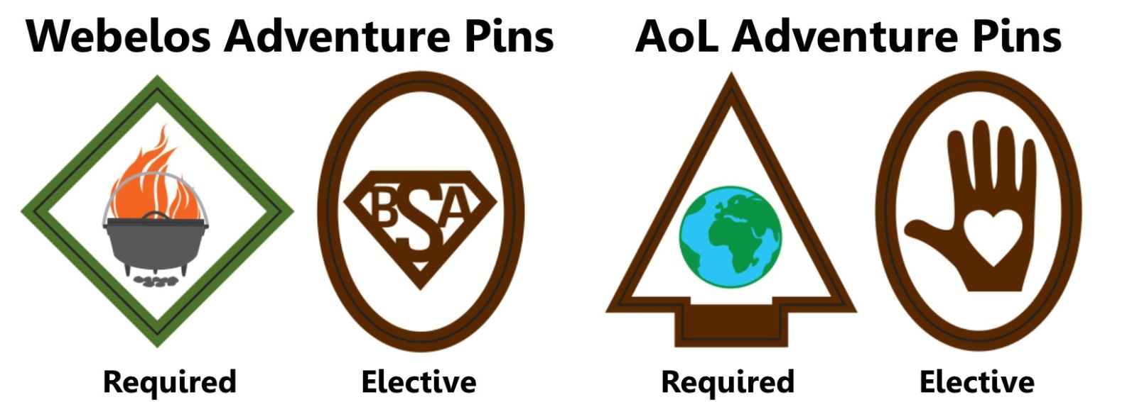Adventure pinsg elective adventures for webelos and arrow of light brown monochromatic oval pins buycottarizona Choice Image